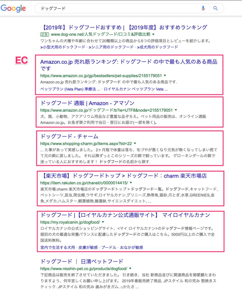 検索意図がECサイトを求めている例