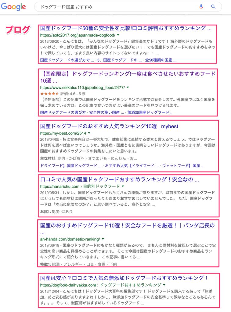検索意図がブログを求めている例
