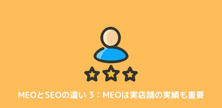 MEO対策はオフラインの知名度が重要です。