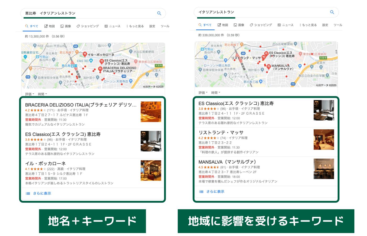 ローカル検索には2種類の方法があり、表示される検索結果が異なります。