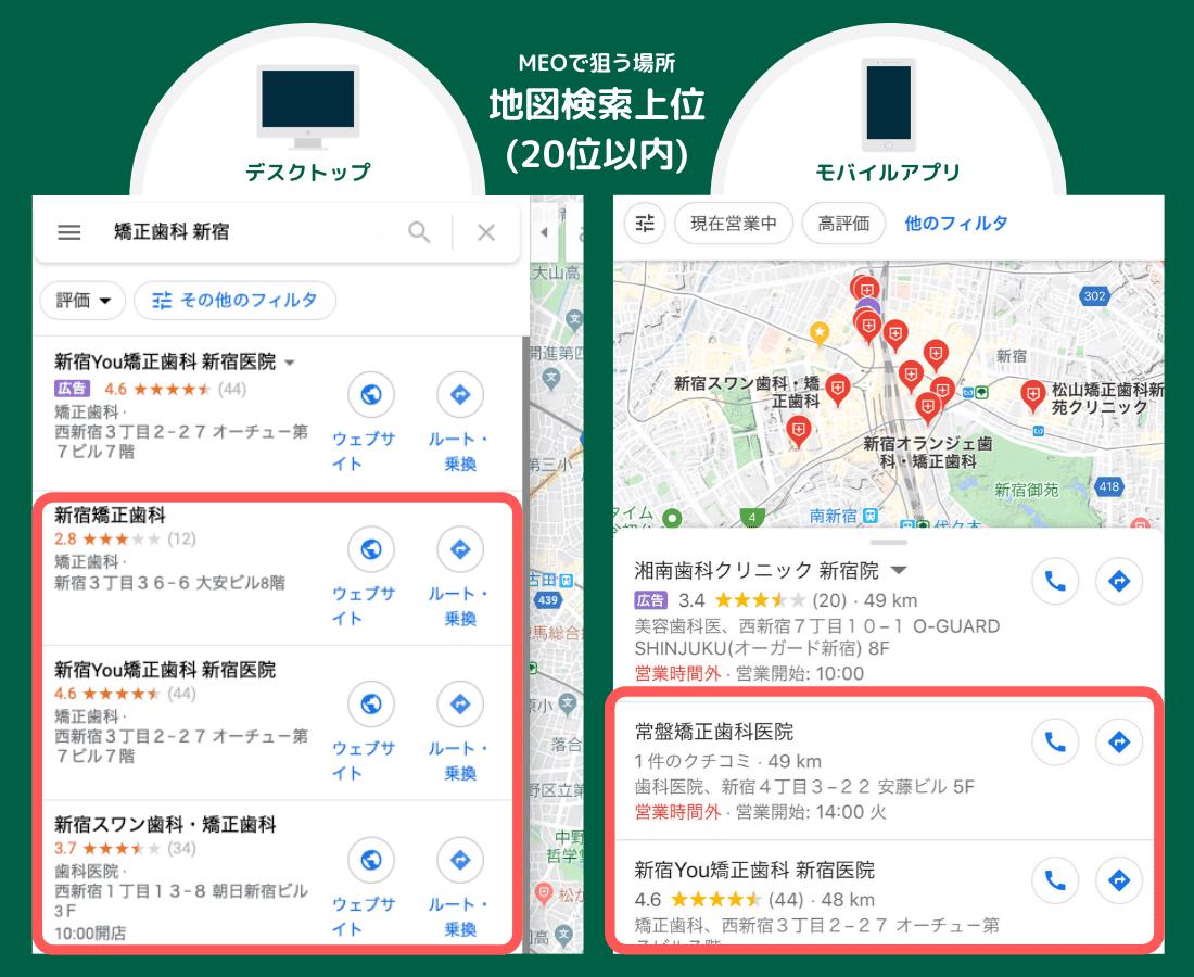 MEOでは地図検索結果の上位表示または、20位以内の表示を目指す