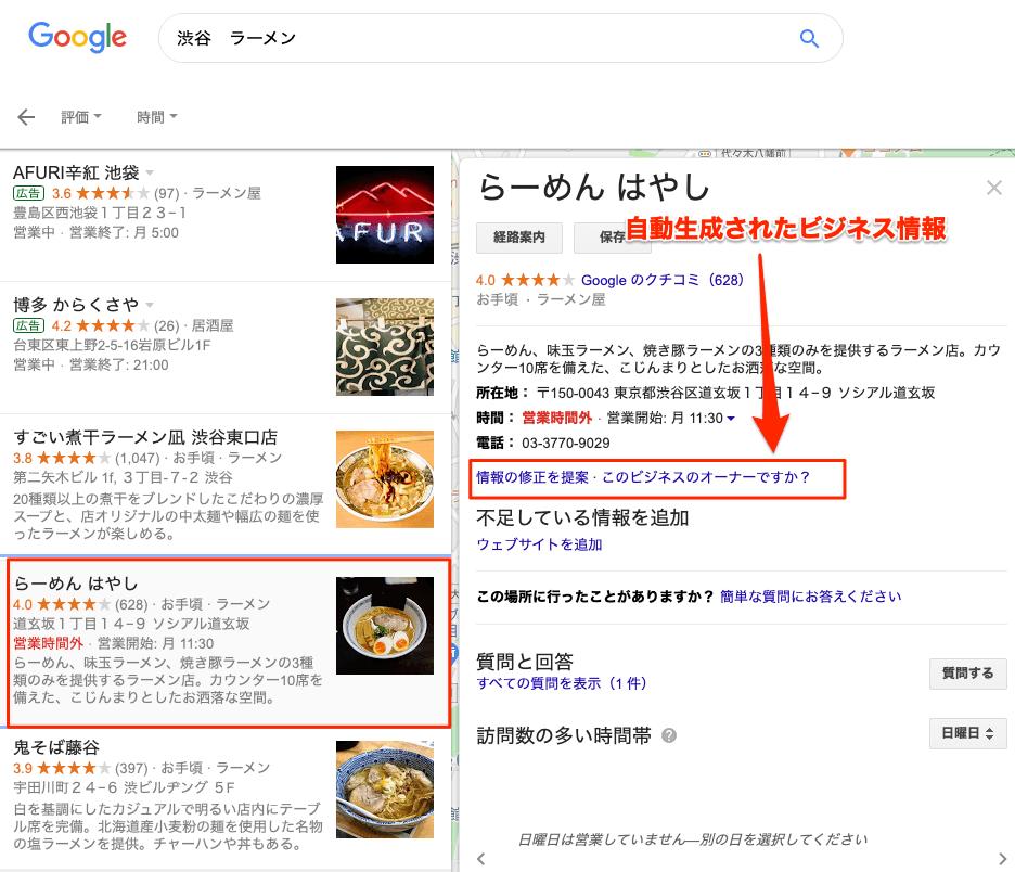 Googleによって自動生成されたビジネスリスティング